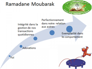 Ramadan_Mobarak